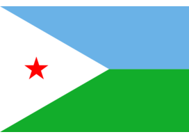 Informations about Djibouti